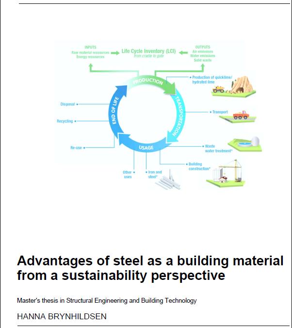 Nytt examensarbete om hållbarhet publicerat