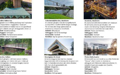 Se de slutnominerade projekten till Stålbyggnadspriset 2021